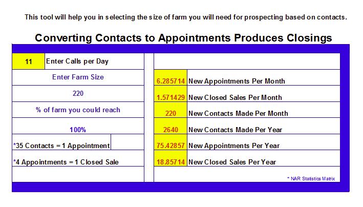 Agent Assist Contact Farming Calculator