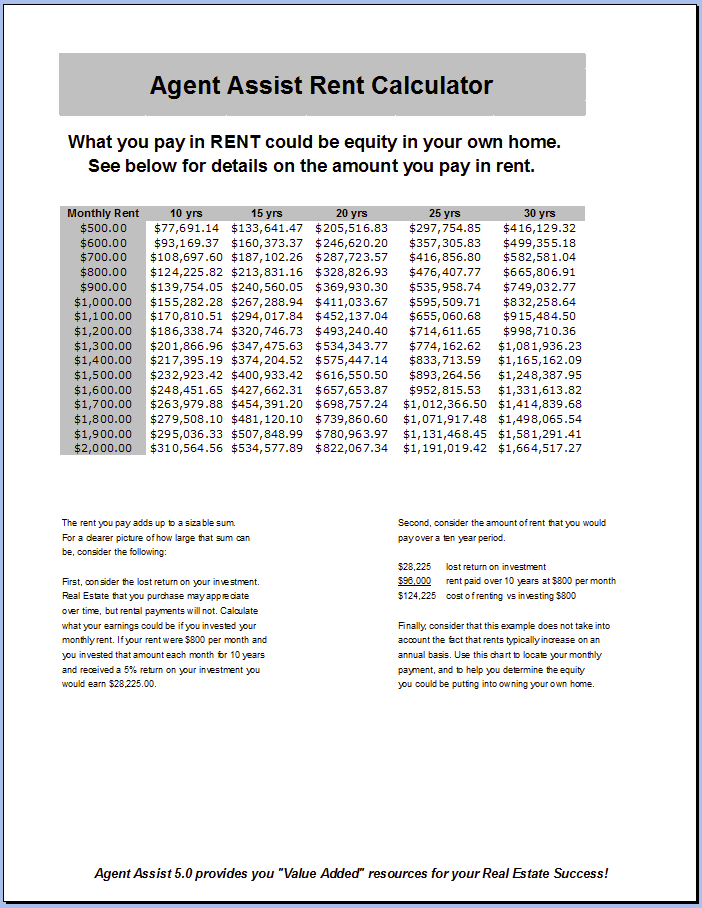 Agent Assist Renter Costs Conversion Chart