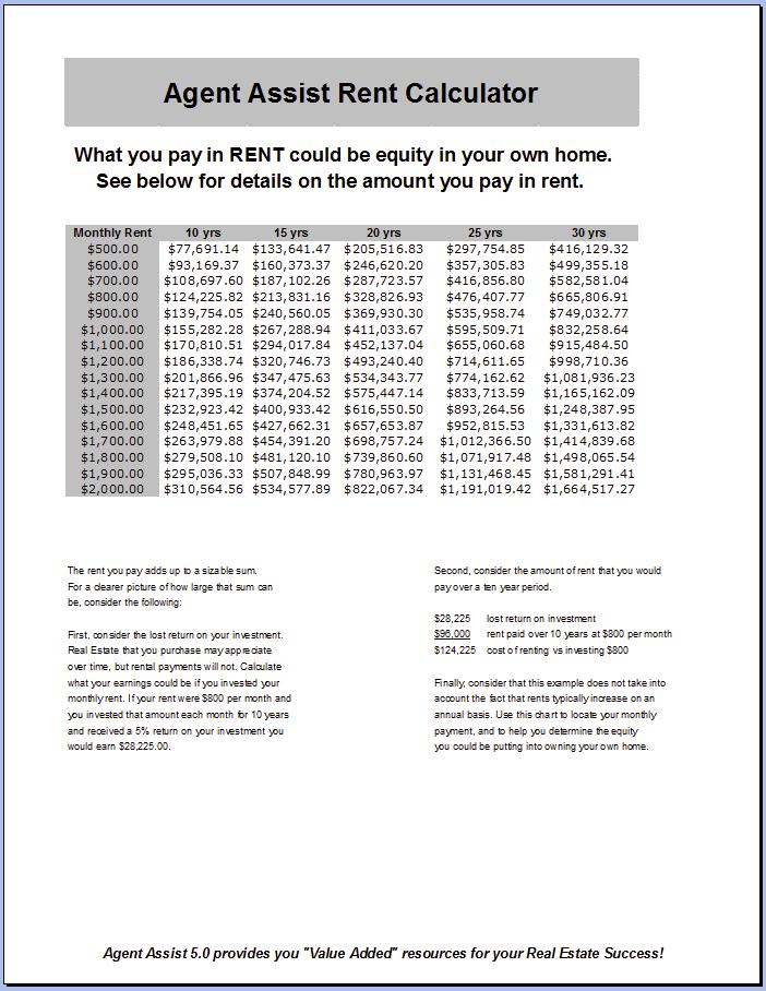 Agent Assist Renter Costs Conversion Chart